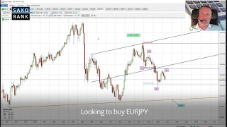 EUR/JPY Why I'm looking to buy EURJPY: Coleman