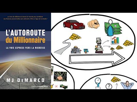 L'autoroute du millionnaire - Mj DeMarco