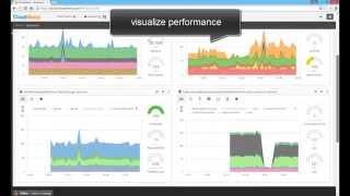 Vidéo de CloudMonix