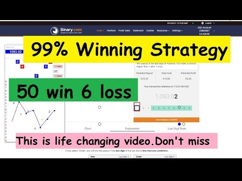 Binary options session