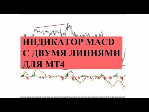 Бинарные опционы с минимальным рублевым депозитом