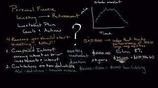 4 Reasons You Should Start Saving for Retirement NOW | Personal Finance Series