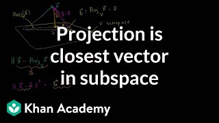 Linear Alg: Projection is closest vector in subspace