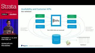 Kafka at PayPal: Enabling 400 billion messages a day