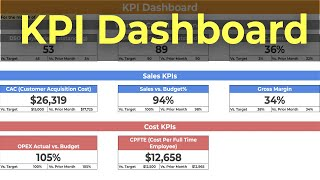 How To Create a KPI Dashboard in 10 Minutes!