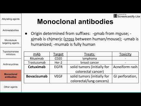 Transurethrale Resektion der Prostata-Adenom