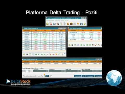 Tranzacționare cu opțiuni binare cu grafic video live