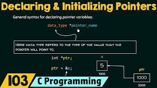 Declaring & Initializing Pointers in C