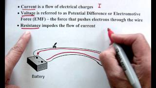 1.  Basic Theory & Ohm's Law