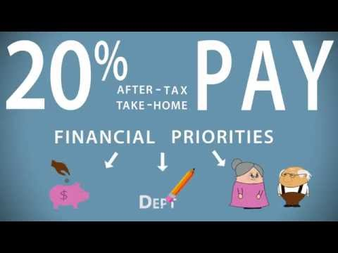 50-30-20 Savings Rule of Thumb