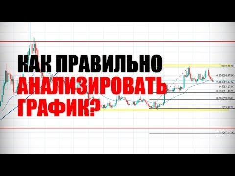 Заработать биткоин с нуля