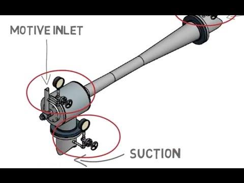 Hiệu suất chung của đầu hút steam Ejector - Làm thế nào để chắc chắn Ejector hoạt động đúng