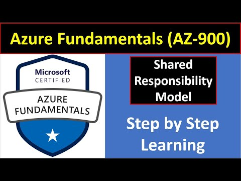06. Azure Fundamentals (AZ-900) Exam Concepts -  Shared Responsibility Model (Step by Step Learning)