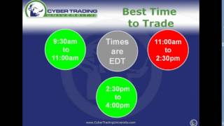 Lightspeed Webinar 12/7/11_Day Trade with Level 2 and Depth of Book Quotes