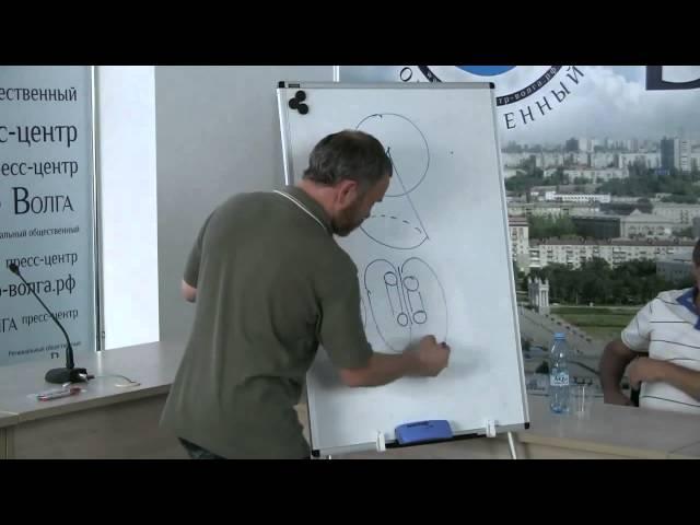 Сергей Данилов - Сакральный смысл юлы; в чем смысл древнеславянских игрушек; энергия Тора