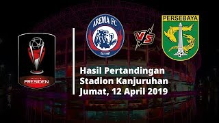 Hasil Akhir Final Piala Presiden, Kalahkan Persebaya, Arema Angkat Trofi