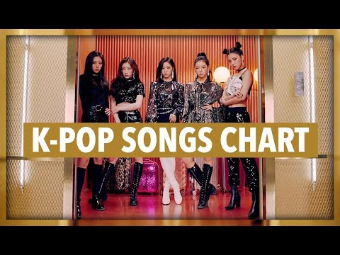 K-POP SONGS CHART | FEBRUARY 2019 (WEEK 3)