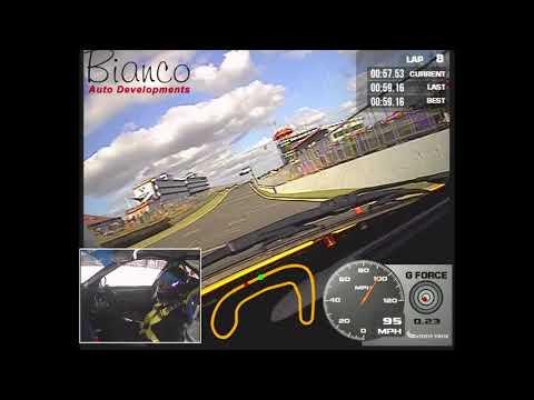 Brands Hatch 2021 – Race 2 – Tom Herbert