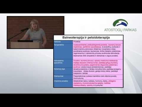 Vaistai nuo hipertenzijos germanis