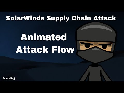 , title : 'Animated SolarWinds Breach Attack Flow - EP1