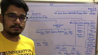 Internet Of Things   Tutorial #10   IoT - Devices & Technologies