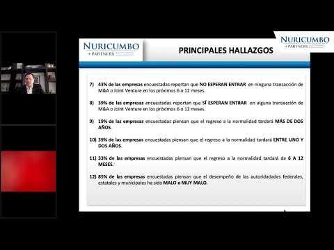 Conferencia de Prensa, Resultados Encuesta Mayo 2020