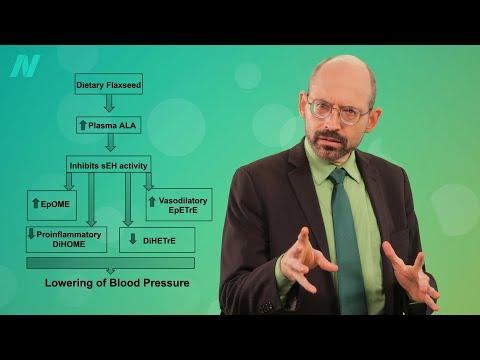 Radi u hipertenzije