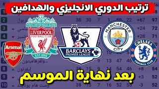 ترتيب الدوري الانجليزي 2019 وترتيب الهدافين🔥بعد نهاية الموسم