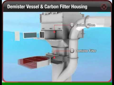 Demister Vessel and Carbon Filter from Quickdraft