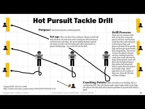 Hot Pursuit Tackle Drill – Youth Football Drills