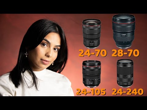 Canon RF Zooms compared