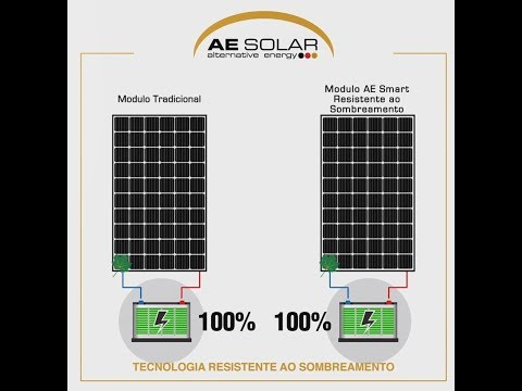 Shade Resistant Solar Panel