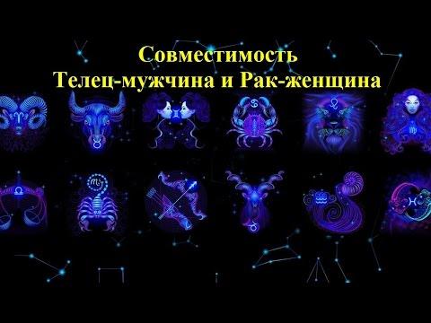 Январь рак гороскоп на