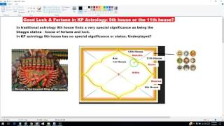 Pashyanti : Astrrology, Jyotish, Philosophy, Metaphysics and Science