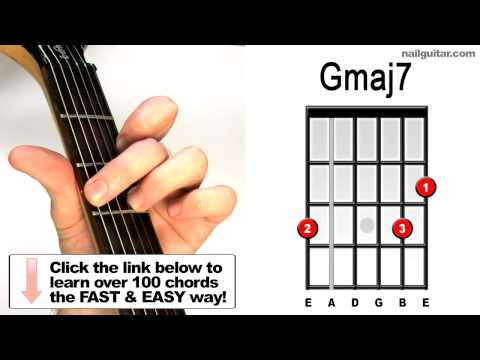 Gmaj7 - How To Play Guitar Chords