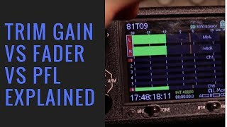 Overview of Trim / Faders / Gain / PFL