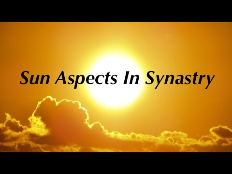Synastry Aspects Calculator
