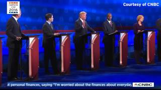 Outlook for Republican Party Presidential Candidates