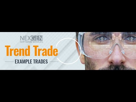 Nexgen Day Trading Software: Trend Trades and Management Only Tutorial