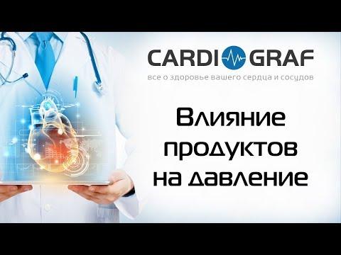 Метод лечения гипертонии по методу шевченко