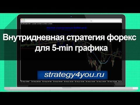 Иксфорекс валютные операции
