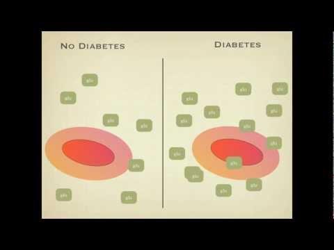 Diabetes ein Gefühl der Angst