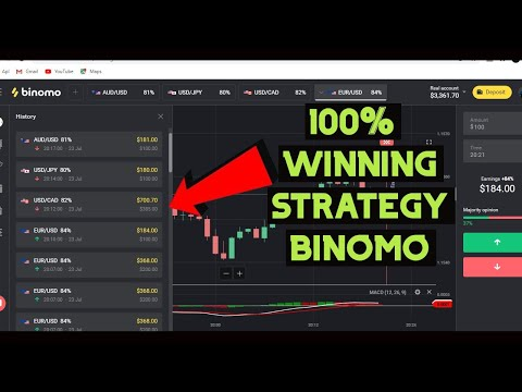 Reliable trading signals