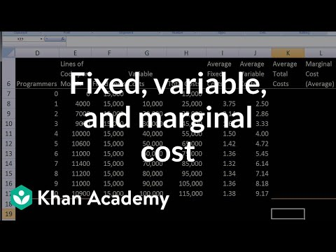 Fixed, variable, and marginal cost (video) | Khan Academy