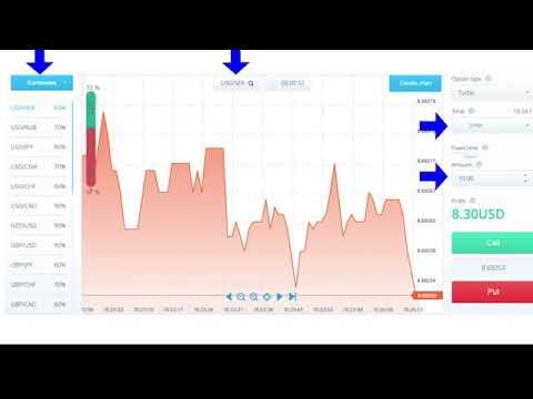 HFX Binary Options Training Fast Start - YouTube