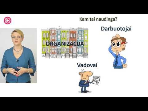 Vaizdo įrašas apie pinigų uždirbimą naudojant dvejetainius opcionus