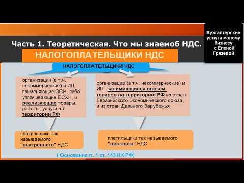 Налогоплательщики НДС и Освобождение от уплаты НДС  статья 145 ч 1 converted