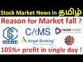 Reason for market fall | Subscription of Chemcon & CAMS | Route mobile gains | Angel broking IPO