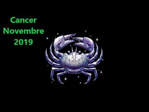 Papillary thyroid cancer epidemiology