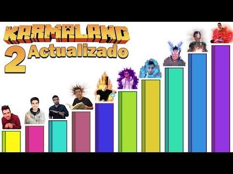 Niveles de Poder de Youtubers de Karmaland 2